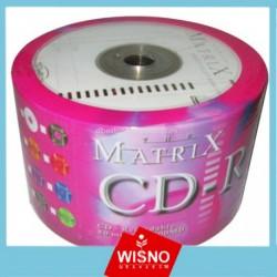 CDR MATRIX